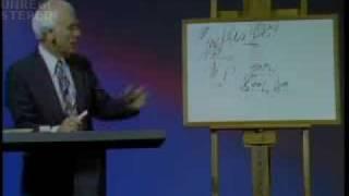 Jim Rohn – Personal Development